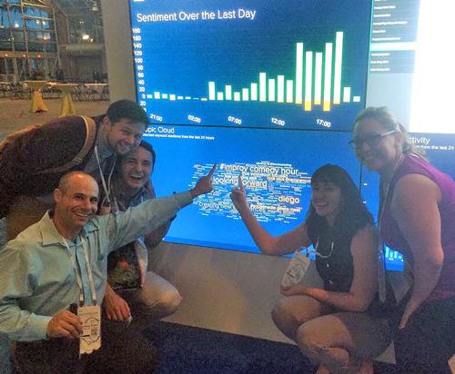 IBM Amplify San Diego
